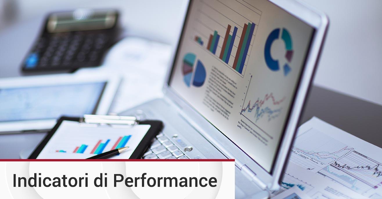 KPI Aziendali